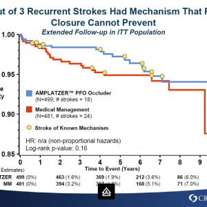 Stroke and other sources